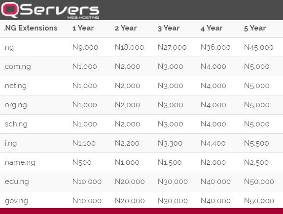 Qservers host plan prices