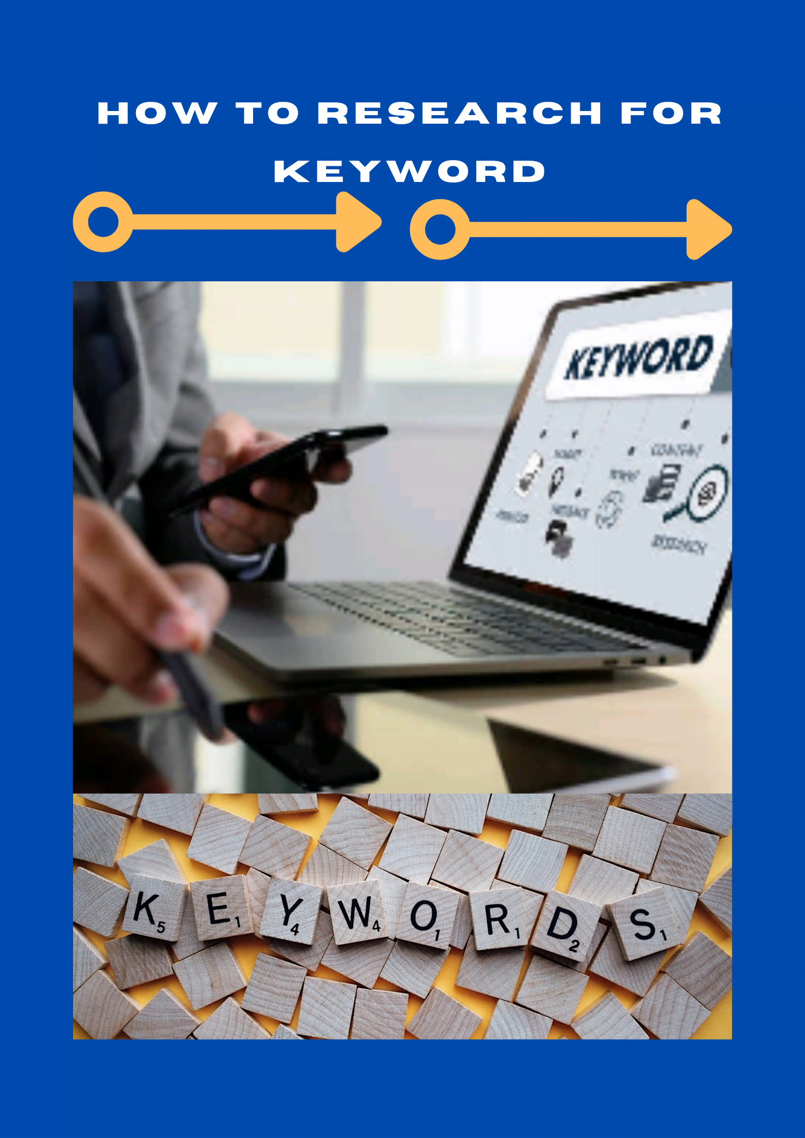 Practical Keyword Research For Blog Post
